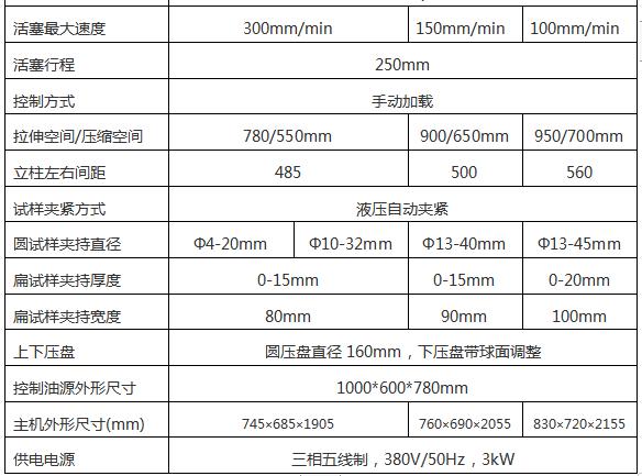 WEW-600D(B、C)/60吨/600Kn微机屏显式液压万能试验机